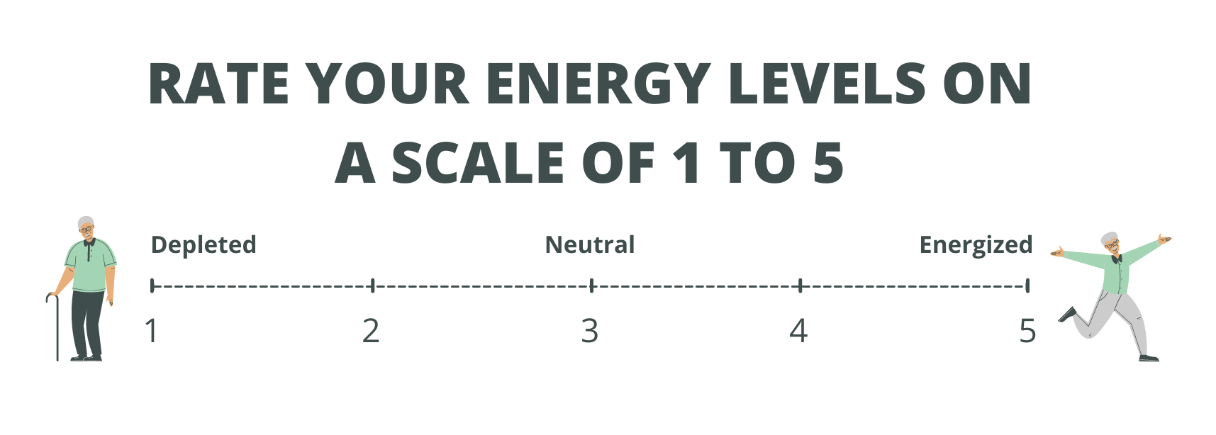rate your energy levels from 1 to 5 for everything that you do with 1 being depleted and 5 being energized