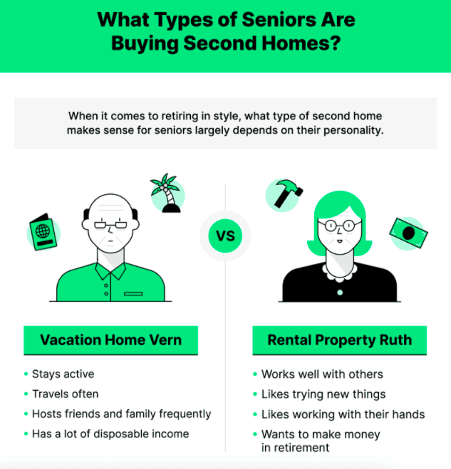types of seniors buying second homes